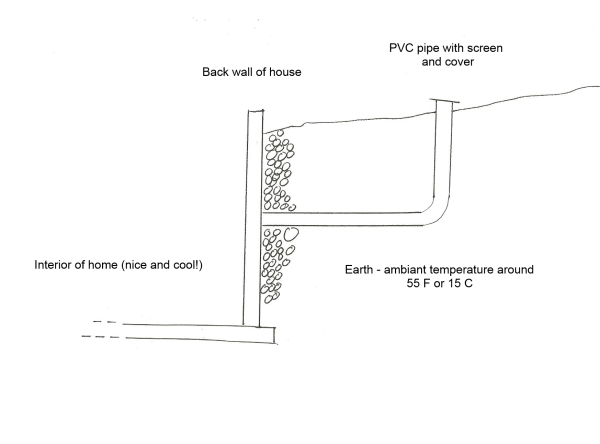 Passive Cooling - simple and free air conditioning, and silent to...