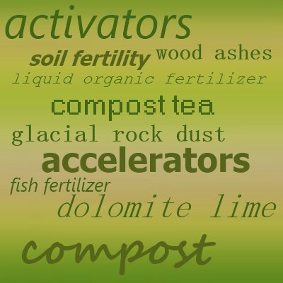 Infographic - Compost Activators