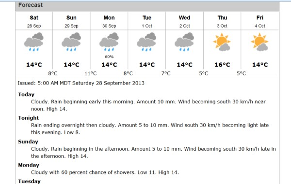 The weather forecast for the first week of building doesn't look that great...